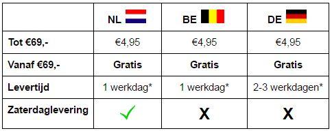 Verzendkosten & Levertijd